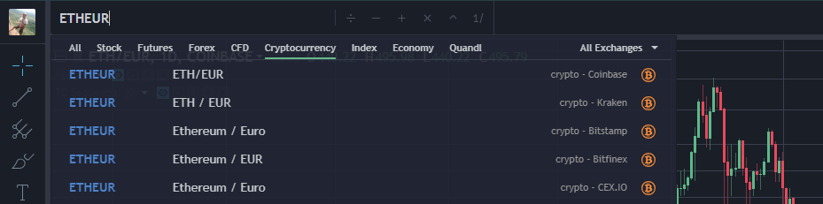 Ethereum Euro Data Feed - Cryptocurrency Charting TradingView