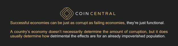 Successful economies can be just as corrupt as failing economies, they're just functional.  A country's economy doesn't necessarily determine the amount of corruption, but it does usually determine how detrimental the effects are for an already impoverished population.