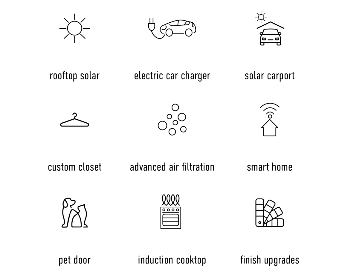 List of add-on options and their icons featuring rooftop solar, electric car charger, solar carport, custom closet, advanced air filtration, smart home, pet door, induction cooktop, and finish upgrades.