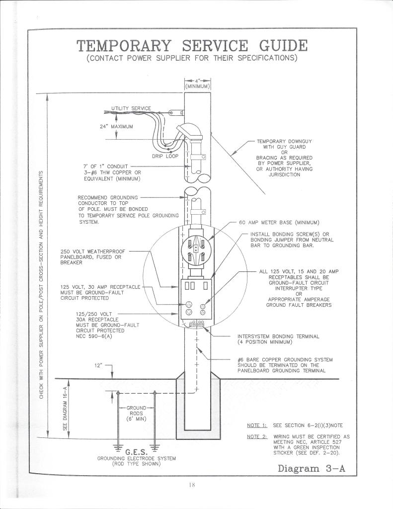 Prime Service Wire Diagrams Licking Valley Rural Electric Cooperative Wiring 101 Akebretraxxcnl