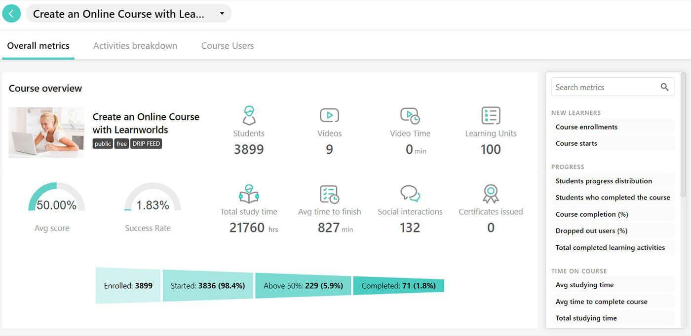 course analytics dashboard