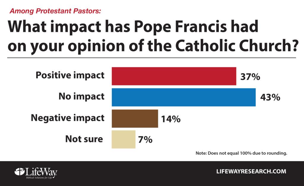 pope-impact