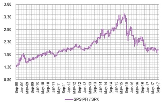 SPSIPH Relative