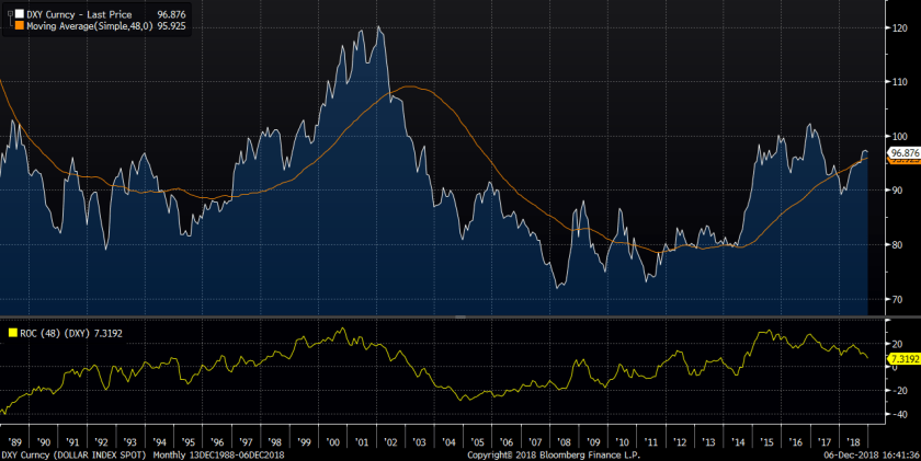 DXY ROC.png