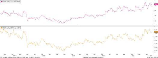 HCCI US Equity (Heritage-Crystal 2019-02-19 14-54-41.jpg