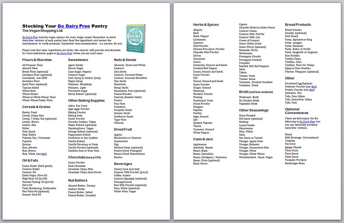 Gluten Free Food List Printable