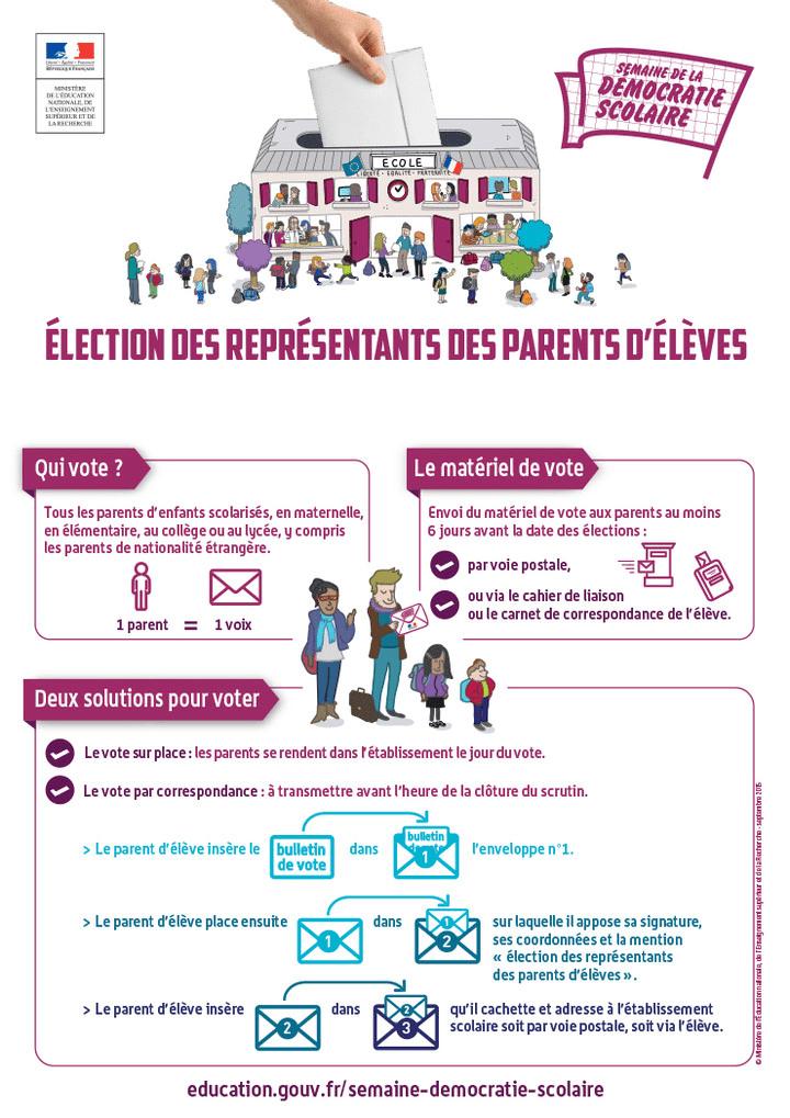 2015_democratiescolaire_vote_465005