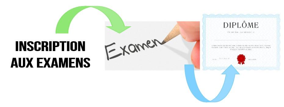 Inscriptions aux examens session 2020