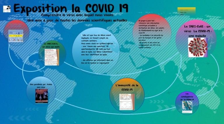 Une exposition sur la COVID au lycée !