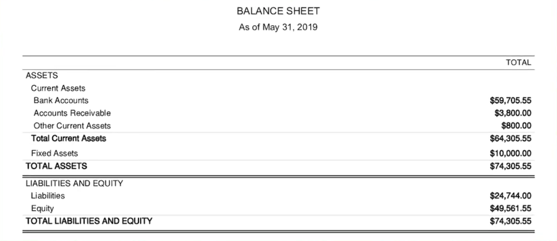 balance sheet statement