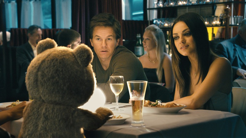 ted movie review -ted, mark wahlberg and mila kunis