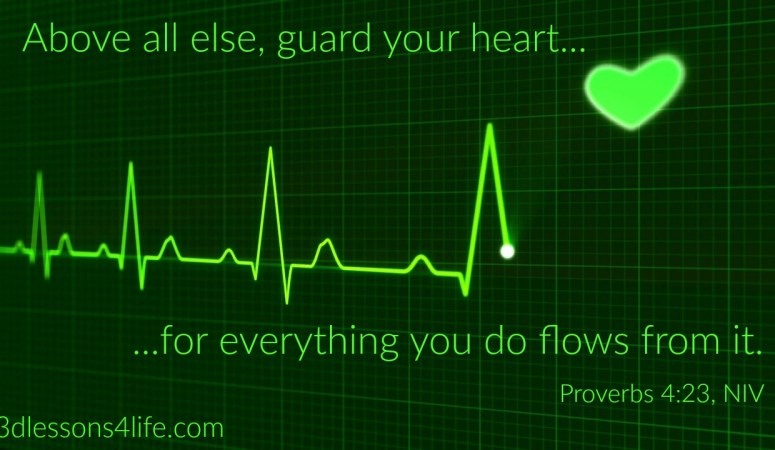 Monitor Your Heart