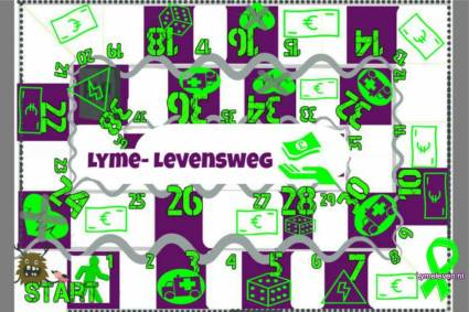 Lyme-Levensweg Bordspel