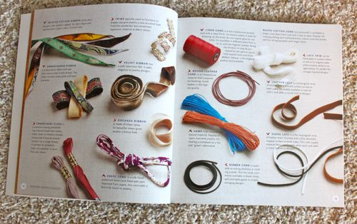 Pages on ribbons and cords