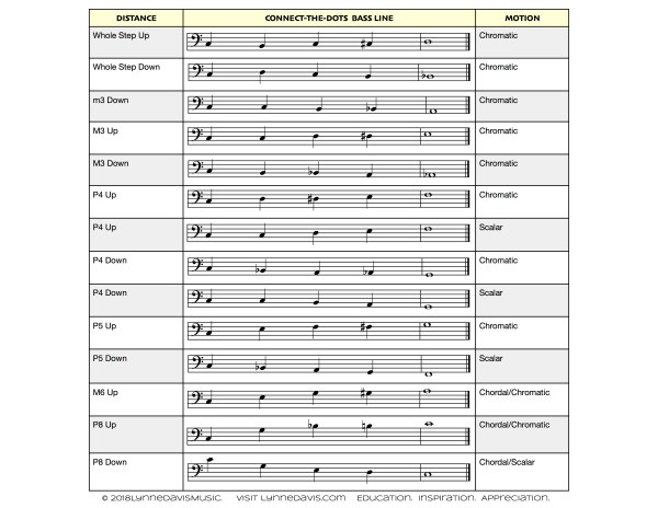 Connect-the-Dots Basslines Table