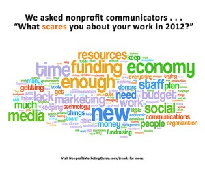 A comment cloud from Miller's 2012 Nonprofit Marketing Trends report.