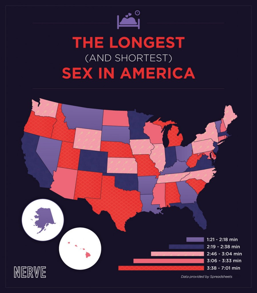 sex-times-in-america