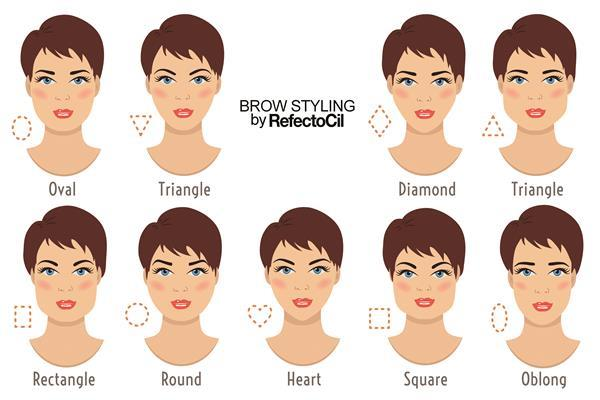 Eyebrow Hacks | Tips And Tricks For The Perfect Brows Lysa Africa Magazine Brow Shape