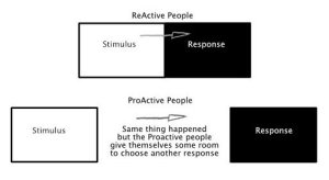 choosing to be proactive will increase your resilience