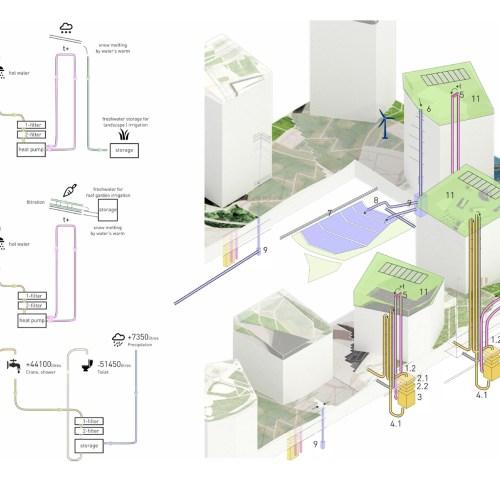 экология здания