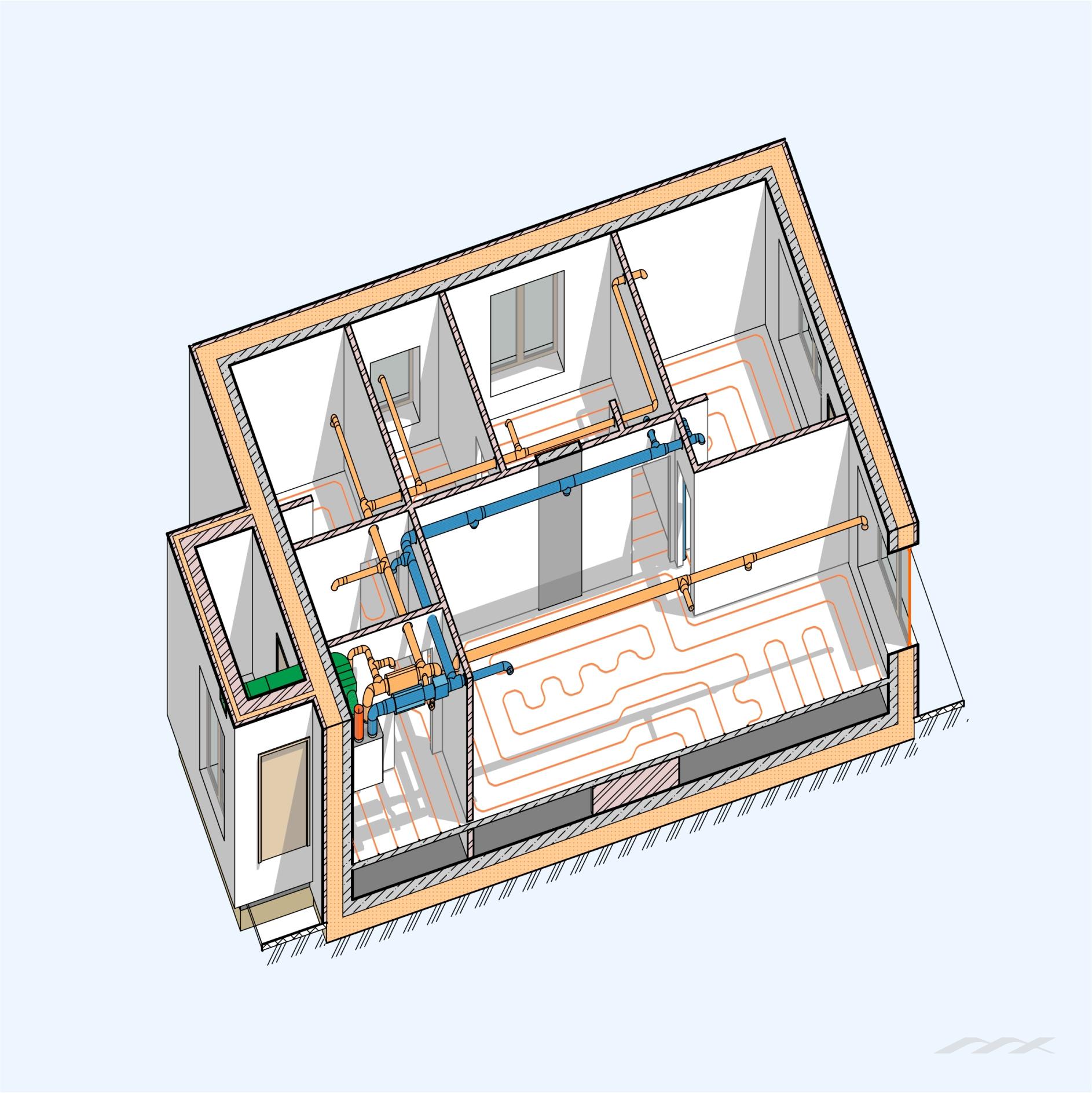 Инженерная система энергоэффективного дома