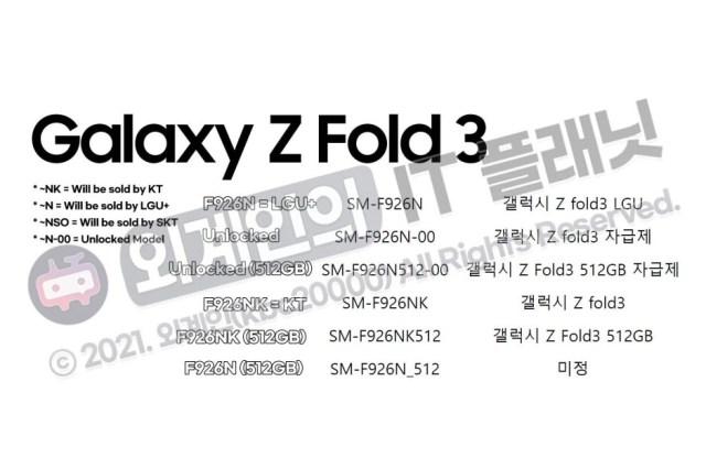 Source -AlieNaTiZ - Samsung likely to introduce a 512GB storage option for the Galaxy Z Fold 3