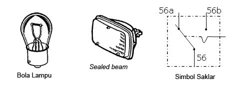 Komponen lampu kepala