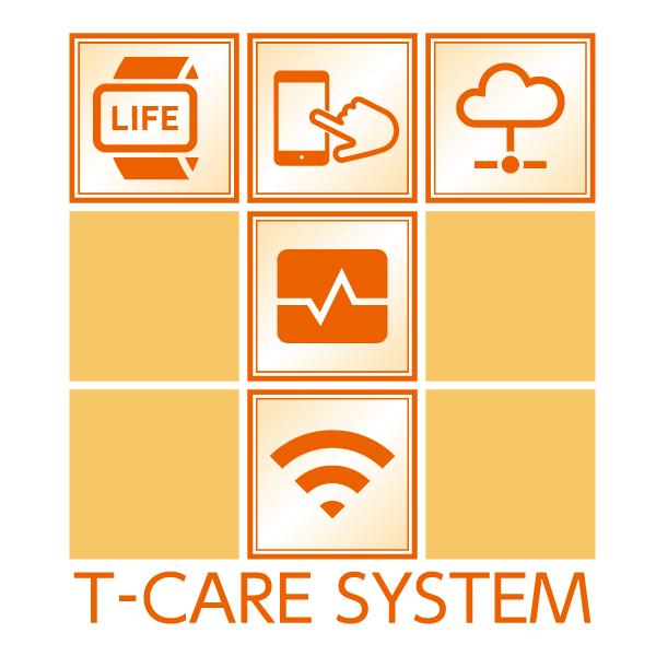 看護・介護環境の業務改善