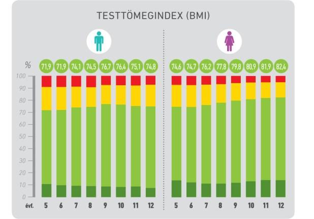 infografika_testtomegindex.jpg