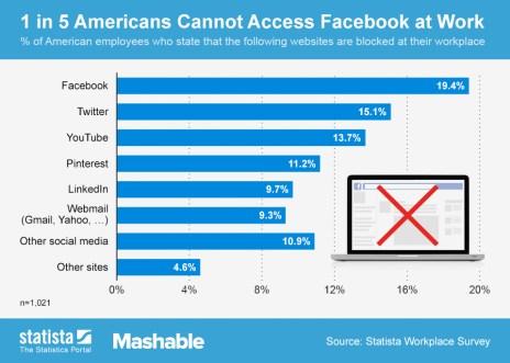 facebook chart.jpg