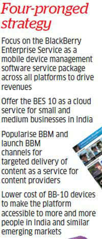 blackberrys-gambit-for-india-cheaper-phones-bes10-messenger-qnx-technologies.jpg