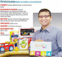 top-7-entrepreneurs-driving-fortunes-at-indias-most-valuable-e-commerce-companies.jpg