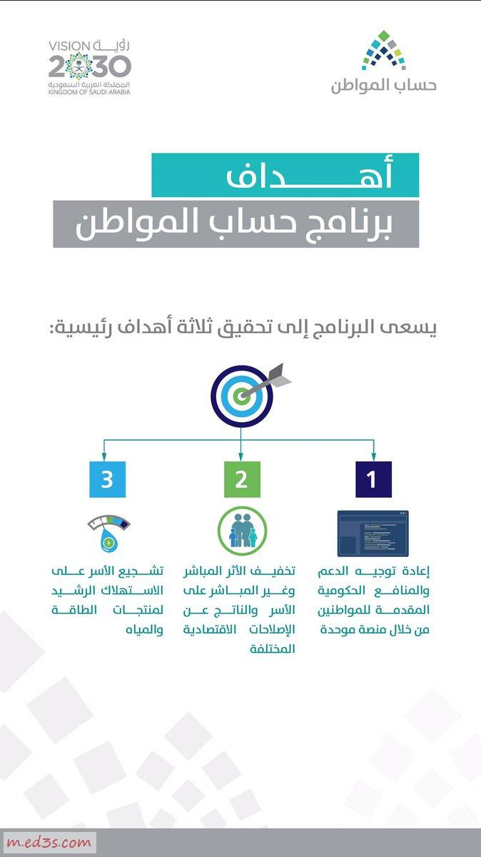 رابط التسجيل في برنامج حساب مواطن السعودي