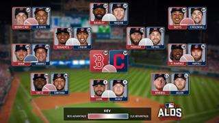 Image result for Indians in the outfield