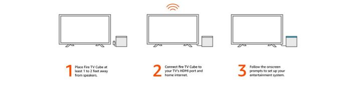 1. Place Fire TV Cube at least 1 to 2 feet away from speakers. | 2. Connect Fire TV Cube to your TV's HDMI port and home internet. | 3. Follow the onscreen prompts to set up your entertainment system.