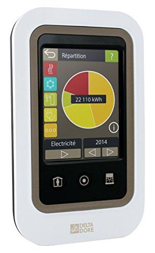 41-j+rJpomL [Bon Plan Delta Dore] Delta Dore 6110027 Tywatt 2000 Indicateur de consommations d'énergie avec gestion des occultants