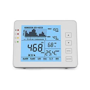Seben 1200P W Compteur et Moniteur de CO2 avec feu de Circulation, Alarme Acoustique, enregistreur de données pour la Mesure de la qualité de l'air