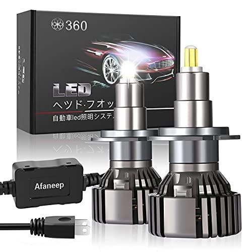Lampadine H7 LED, 80W 16000LM Fari Abbaglianti o Anabbaglianti per Auto Kit - 36 SMD 360 Chips Nessuna Polarit Kit Lampada Sostituzione per Alogena Lampade e Xenon Luci - 2 Anni Di Garanzia