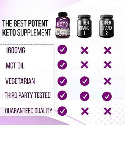NutriFlair Keto Diet Pills 1600mg - Advanced Ketosis Supplement - Natural BHB Salts (beta hydroxybutyrate) with MCT Oil Powder, Utilize Fat for Energy, Boost Focus - Best Keto Pills for Women and Men 4