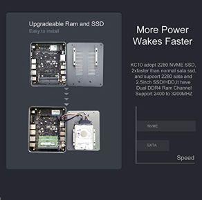 Goodtico-Mini-PC-Intel-i5-10210U-Windows-10-ProSupport-Windows-11-Mini-Gaming-Computer-16GB-DDR4-RAMMax-64GB-512G-NVME-SSD-Support-25inch-HDDSSD-USB6-24G50G-WiFi-6-BT-50