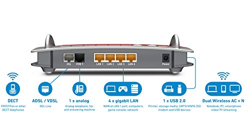 Product Image 1: AVM FRITZ! Box 7560 International  Modem Router Wireless AC 1300, Base DECT, ATA, Segreteria, ADSL2+, VDSL, 4 LAN Gigabit, 1 USB, 1 FXS