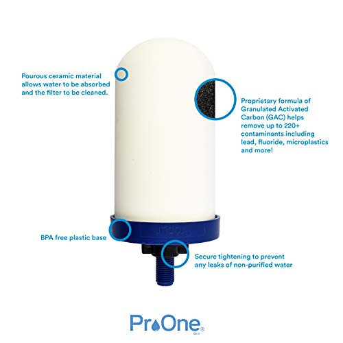 Product Image 4: Propur ProOne Pair of 7-inch Replacement Filters for Propur Big or Nomad Countertop Gravity Water Filter System - Removes Fluoride, Lead, Chlorine, Microplastics, and More