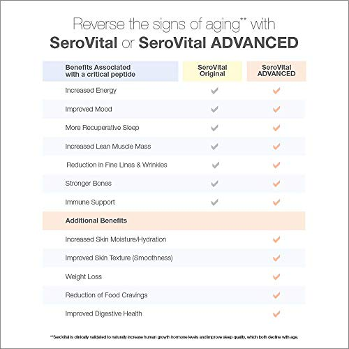 SeroVital Advanced for Women - Anti Aging Supplements - HGH for Women Supplements - HGH Supplements - Human Growth Hormone Supplement for Skin - Immunity Support - HGH Boosting Dietary Supplement 6