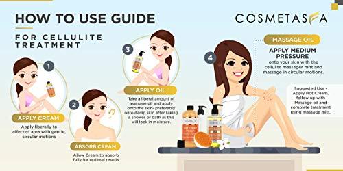 Anti-Cellulite Massage Oil, Gel & Mitt - 100% Natural Cellulite Treatment with Hot Cream Massage Gel, Oil & Massager - Penetrates Skin to Break Down Fat Tissue - Firm, Tone, Tighten & Moisturize Skin 4