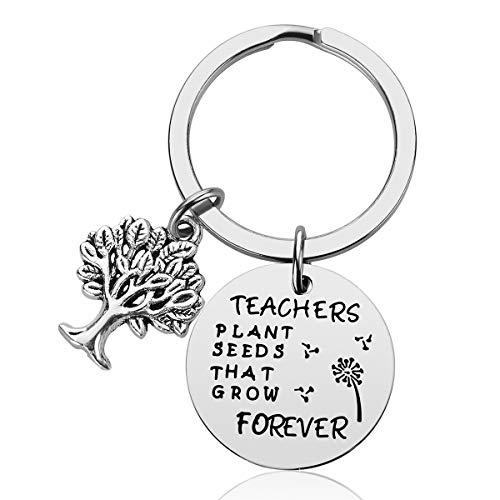 Teacher Gifts for Women - Teacher Appreciation Gifts Idea...