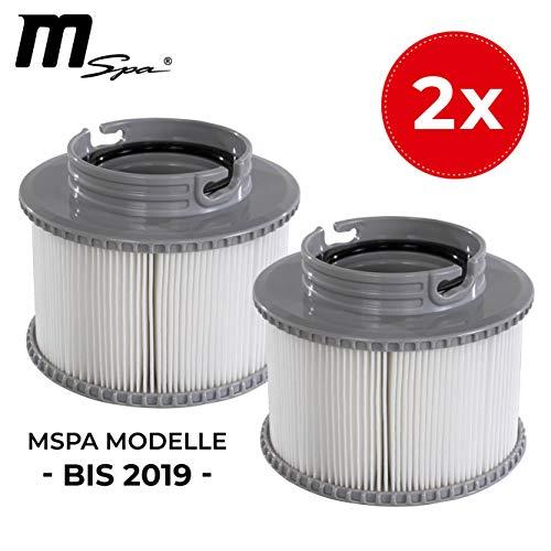 Miweba MSpa Whirlpool Ersatz Filter Filterkartusche Doppelpack für aufblasbare Pools - Modelle bis 2019 - Delight - Premium - Elite - Concept (Wasserfilter Modell bis 2019)