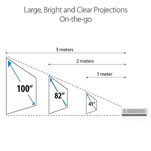 Product Image 1: Asus S1 Proiettore, LED, WXGA, Argento