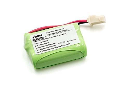 vhbw Batería recargable compatible con