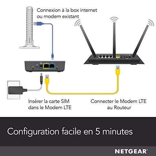 41xOUOxp09L._SL500_ [Bon plan] !  NETGEAR Modem 4G LTE (LB2120), Compatible avec toutes les Cartes SIM européennes, 2 ports Ethernet Gigabit, Ultra C...