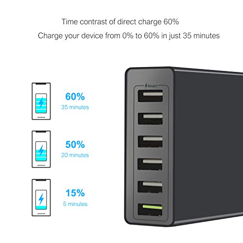 Anker PowerPort 6 (60W 6-Port USB Charging Hub) + [6-Pack] Premium 1ft Micro USB Cables for Samsung Galaxy, Nexus, HTC, LG, Motorola and More
